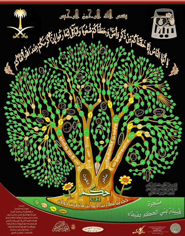 bani alhakam6