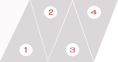 طريقة تقسيم اللوح